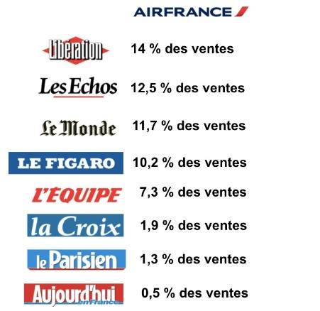 journaux-AirFrance