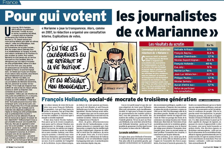 Les votes de Marianne
