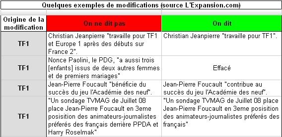 L'expansion - TF1 et Wikipedia