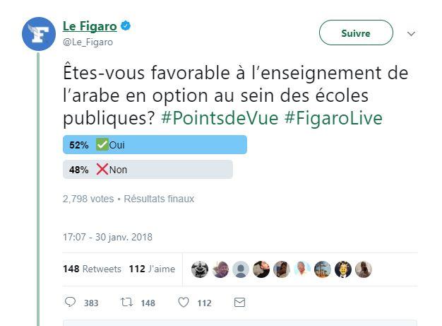 sondagefig
